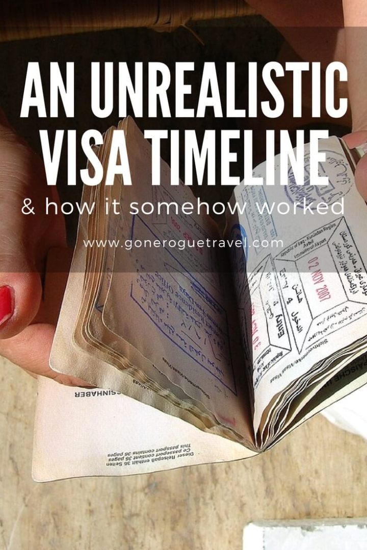 Pinterest image - passport and unrealistic visa timeline wording
